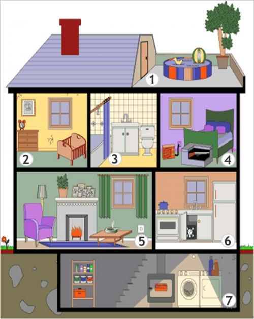 Забавен тест-избери стая и виж себе си!