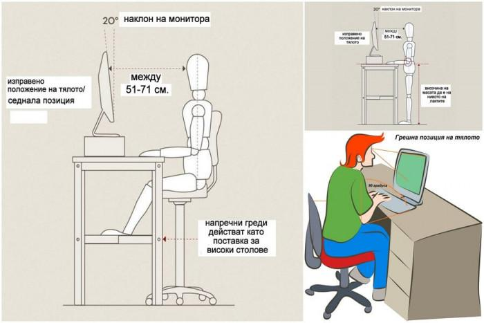 Закони при работа с компютър