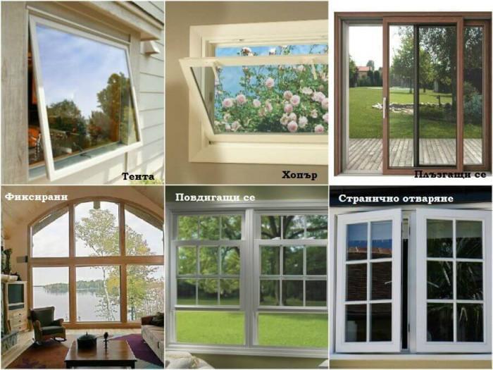 Отваряемост на прозорците