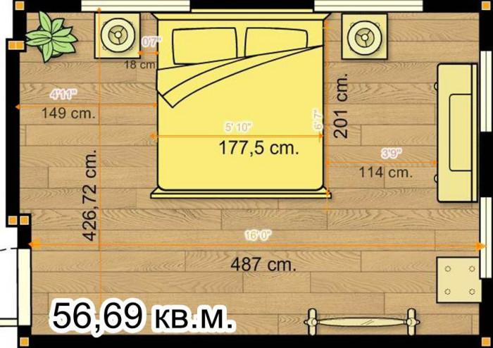 Размери спрямо квадратурата в голяма спалня