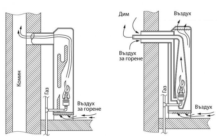 Газовите конвектори гарантират качествено отопление