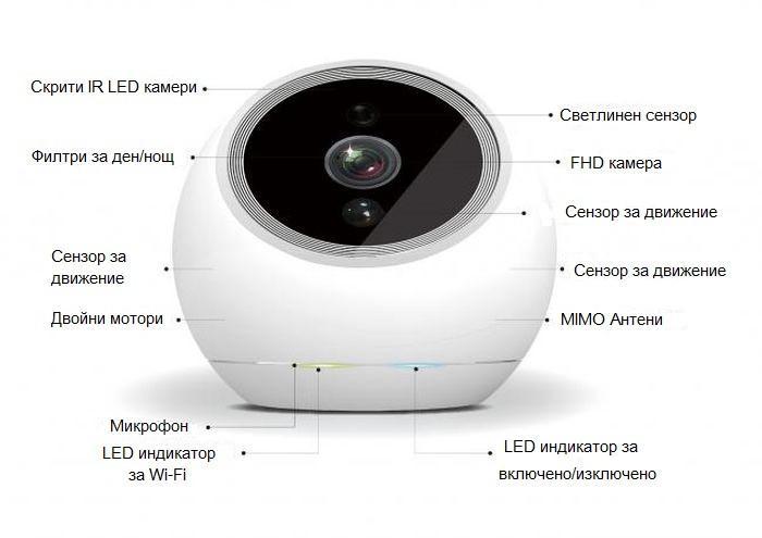Видео робот за дома