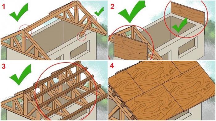 Изграждане на дървени покривни конструкции в 4 основни стъпки
