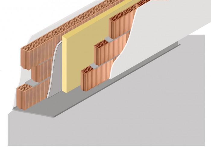 Как се изгражда съставна стена?